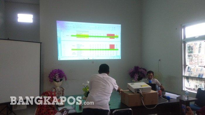 Hanya Sisakan 6 Orang, Puluhan Incumbent Tumbang Saat Pilkades Serentak Kabupaten Bangka 2021