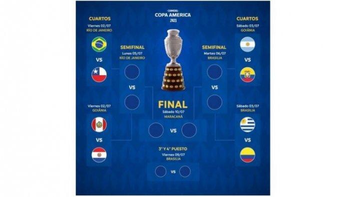 Argentina dan Brasil Bisa Bertemu di Final Copa America 2021, Messi Buat Gol Indah Lawan Bolivia