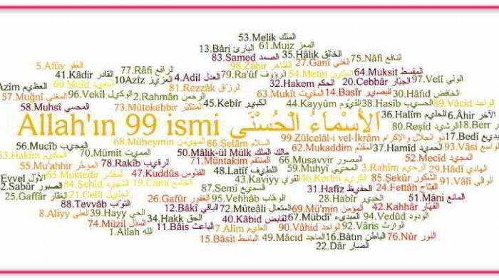 Arti Ar Raafi Dalam 99 Asmaul Husna Tercantum Dalam Al-Quran Surat Al-An'am Ayat 83