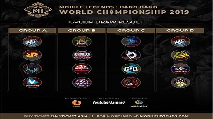 Jadwal RRQ & EVOS di Piala Dunia Mobile Legends MLBB World Championship 2019 (M1) Malaysia