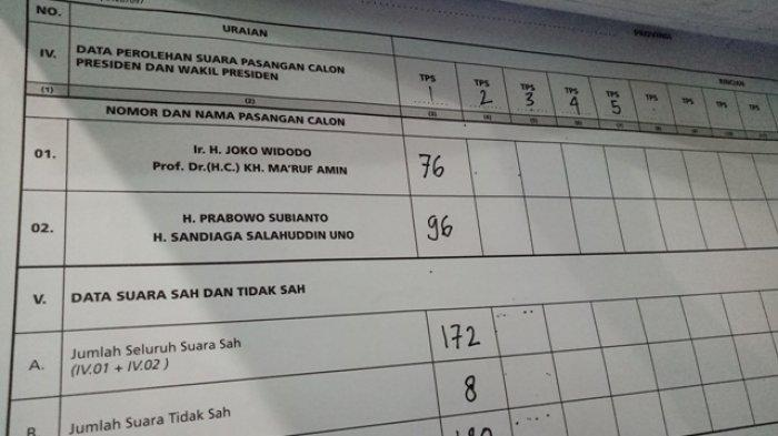 Prabowo-Sandi Unggul di TPS 1 Desa Rindik Toboali