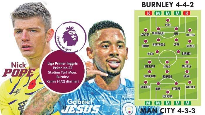 Liga Inggris Burnley Vs Man City, Jesus Menantang Kiper Terbaik Kedua Premier League
