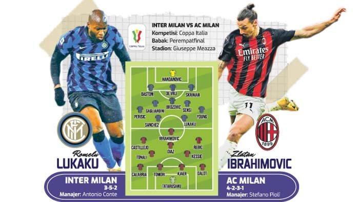 Inter Milan vs AC Milan, Peluang Jadi Derby Paling Dramatis