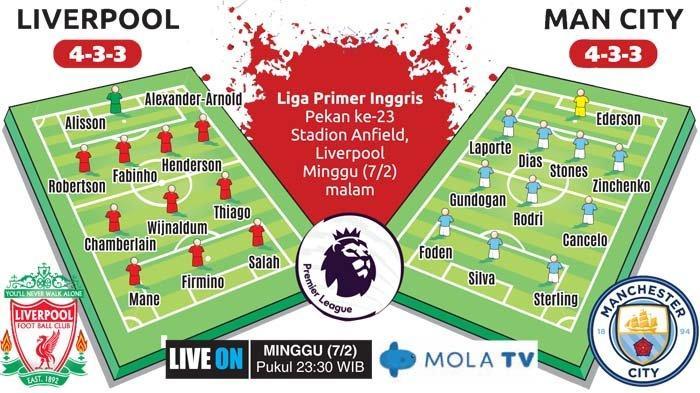 Liga Inggris Liverpool Vs Man City, Juergen Klopp Terancam Pemain Pujaan