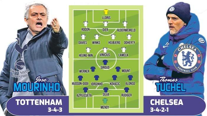 Liga Inggris Tottenham vs Chelsea, Skuat Asuhan Thomas Tuchel Lebih Percaya Diri