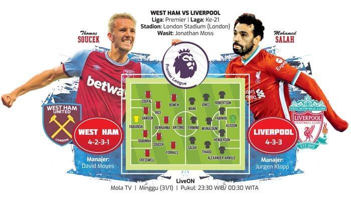 Liga Inggris West Ham vs Liverpool, The Reds Butuh Gol Mohamed Salah