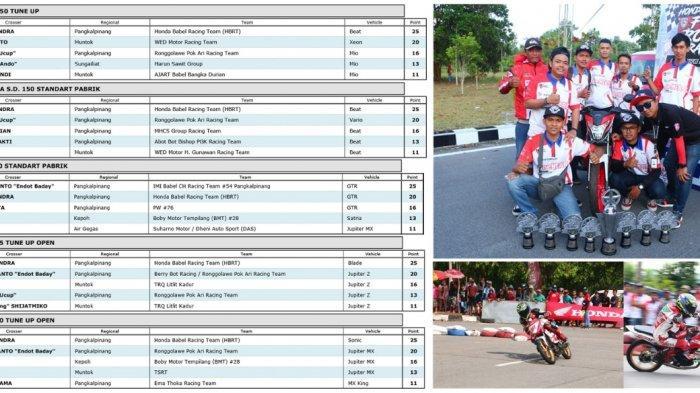 Putra Novendra dengan Honda Ungguli Pembalap Lainnya di Honda Babel Fun Road Race Seri Pertama
