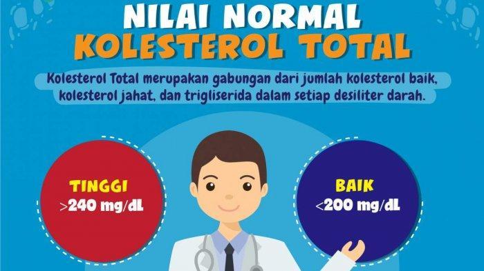 Waspadai 3 Penyebab Kolesterol Tinggi yang Umum Terjadi