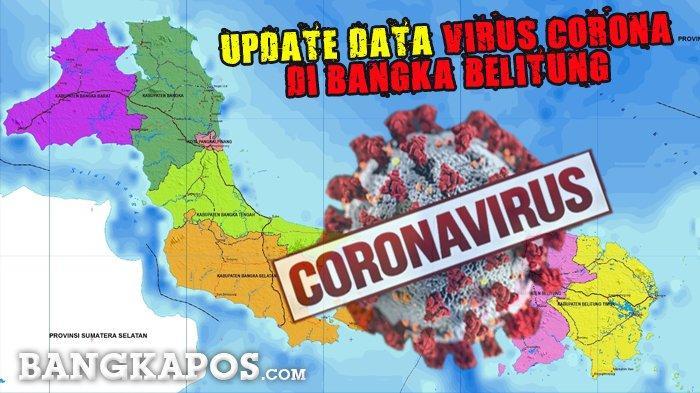 Kasus Covid-19 di Bangka Belitung Hari Ini Bertambah 117 Orang, Pangkalpinang Penyumbang Terbanyak