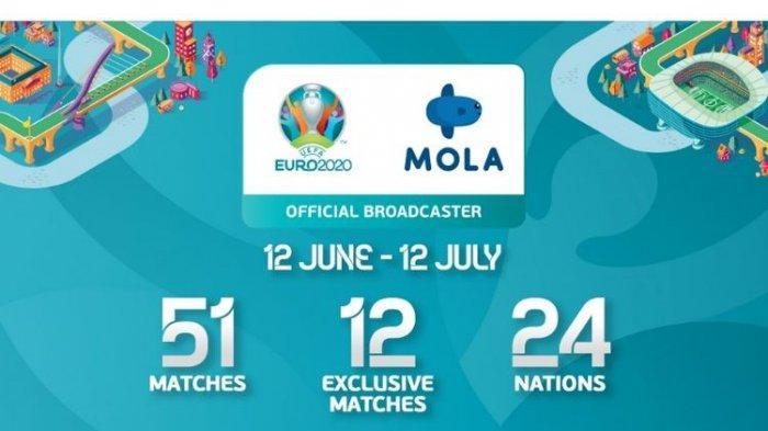 Jadwal Pertandingan Euro 2020 (Euro 2021), Tuan Rumah, dan Pembagian Grup