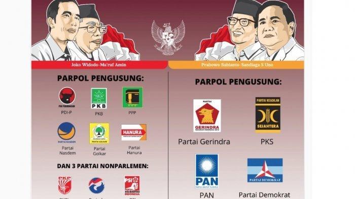 Setelah Deklarasi Kembali Inisial M Ketua Tim Kampanye Jokowi - Maruf Amin