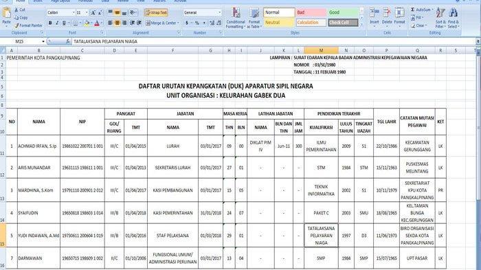 Ingin Mengasah Kemampuan Pakai Microsoft Excel, 8 Situs Gratis Ini Patut Dicoba