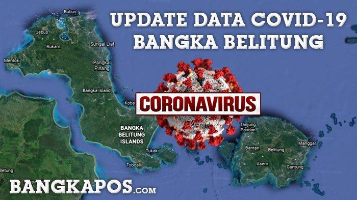 Update Covid-19 Bangka Belitung Jumat (27/11/2020): 20 Kasus Baru, Meninggal 12 dan 795 Sembuh