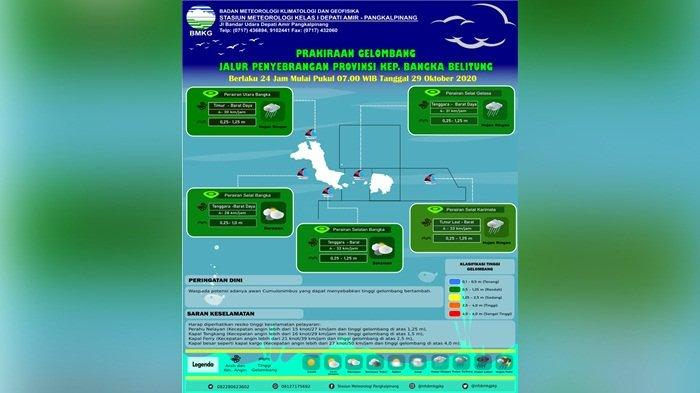 INFO Cuaca Bangka Belitung, Hujan Masih Berpotensi Terjadi di 15 Wilayah, Waspadai Petir dan Angin