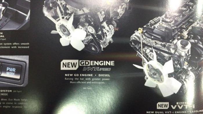 Yuk Intip Spesifikasi Mesin Innova Generasi Terbaru