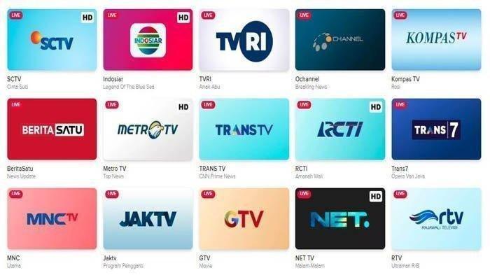 Inilah Harga STB Receiver TV Digital yang Murah, Migrasi TV Analog ke Siaran Digital Segera Berlaku