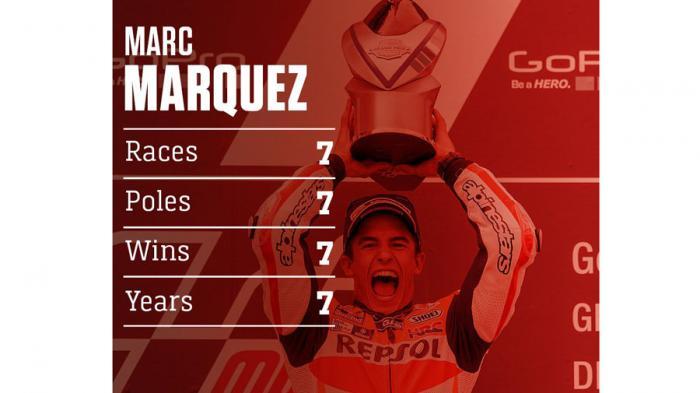 Drama GP Jerman Marquez dari Gravel Malah Juara Rossi Telat Ganti Motor