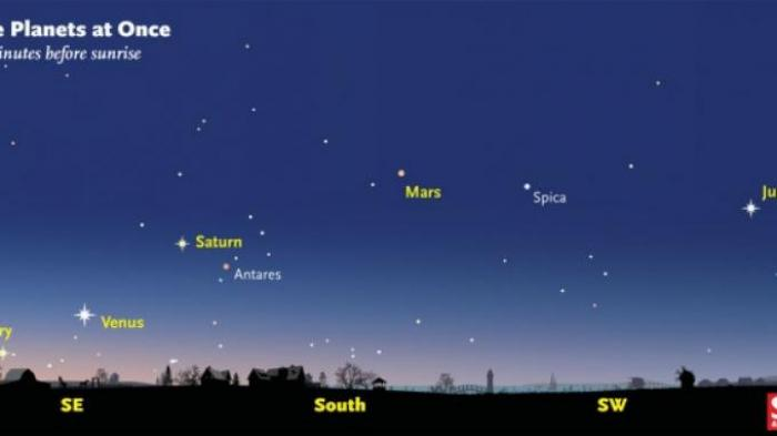 Jangan Lewatkan, Malam Ini, Bakal Ada 4 Fenomena Antariksa Langka di Langit