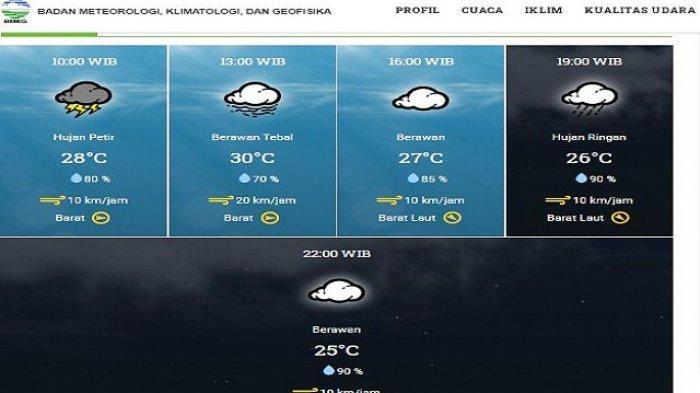 Pangkalpinang Hujan, Peringatan Dini Cuaca BMKG Sabtu 19 Desember 2020