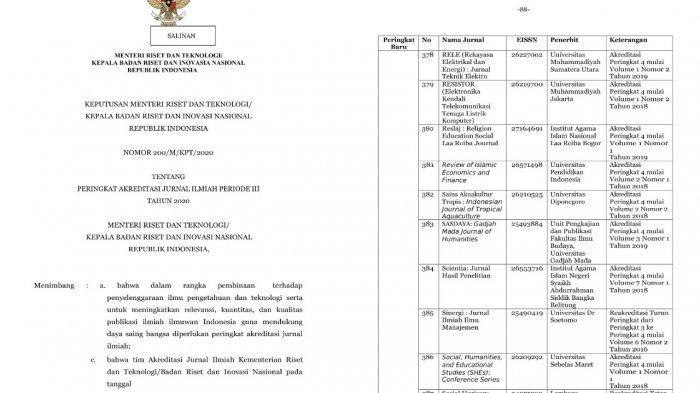 Jurnal IAIN SAS Bangka Belitung Kembali Terakreditasi Nasional