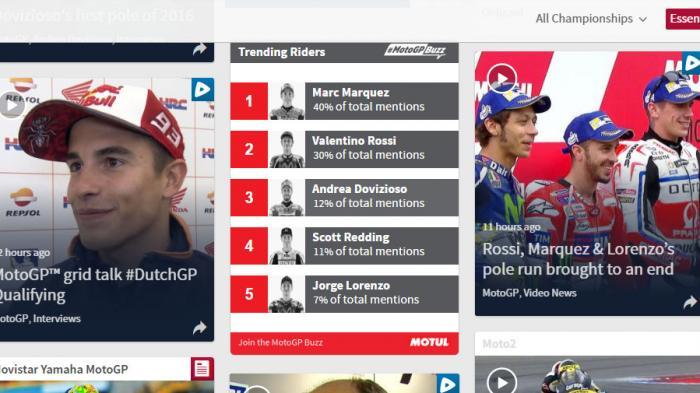 Gara-gara Aksi Ini Marquez Jadi Trending Topic Mengalahkan Rossi di GP Belanda