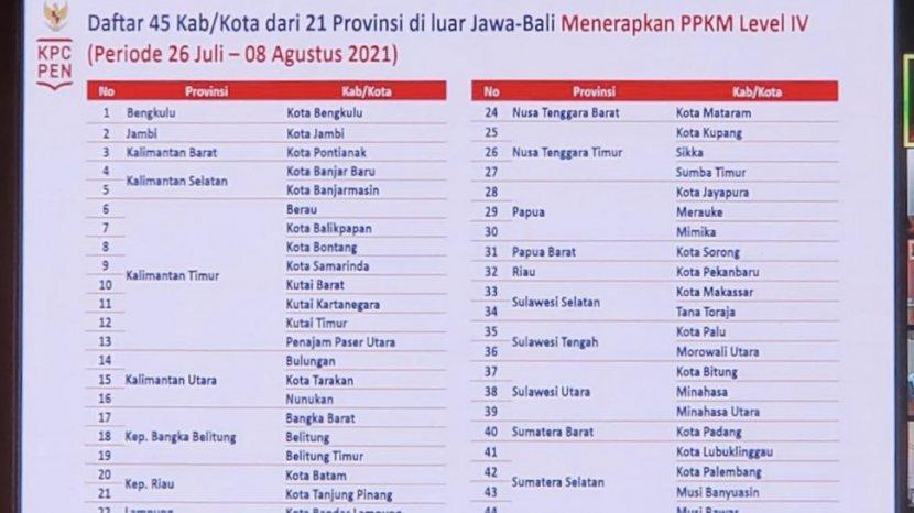 20210724-ppkm-darurat-diberlakukan-di-21-provinsi.jpg