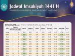 17042020_jadwal-imsak-kupang.jpg