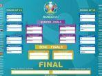 20210625-bagan-jadwal-pertandingan-babak-16-besar-euro-2020-atau-piala-eropa.jpg