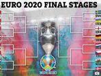 20210627-prediksi-euro-2021-siapa-yang-lolos-ke-perempat-final-dan-kandidat-juara.jpg