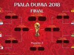 babak-16-besar-piala-dunia-2018_20180629_095757.jpg