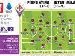 grafis-fiorentina-vs-inter-milan-liga-italia-serie-a.jpg