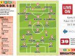 grafis-liverpool-vs-brighton-liga-inggris.jpg