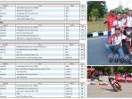 hbrt-mendominasi-fun-road-race-honda-di-toboali.jpg