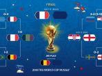 inggris-vs-kroasia_20180712_000313.jpg
