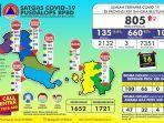 jumlah-terpapar-covid-19-di-provinsi-kepulauan-bangka-belitung-1611.jpg