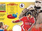 statistik-pertandingan-liverpool-vs-brighton-di-stadion-anfield.jpg