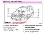 tujuh-komponen-penting-dalam-sistem-dual-srs-airbag_20171117_194001.jpg