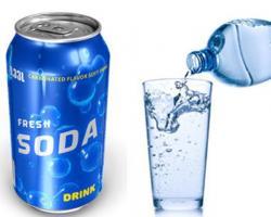 Inilah Manfaat Dari Minuman Bersodah