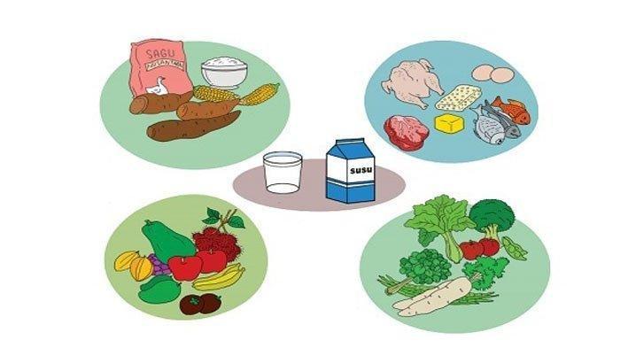 Amati gambar makanan berikut ini.