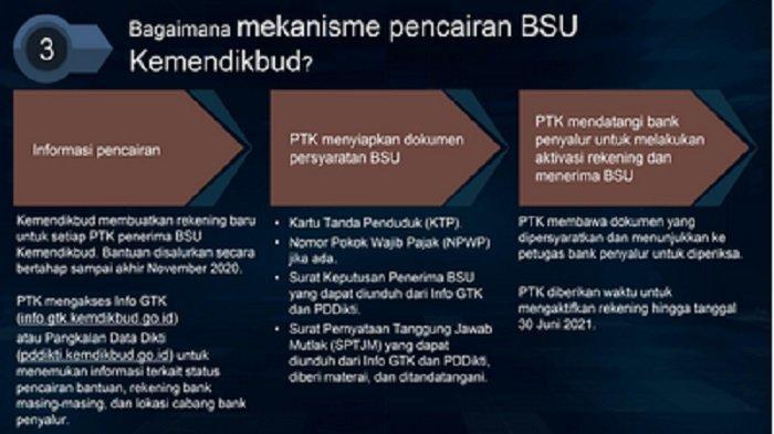 BLT Guru Honorer melalui info.gtk.kemdikbud.go.id.