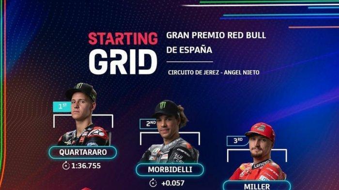 Klasemen MotoGP Terbaru Jelang GP Spanyol 2021 & Urutan Start Pebalap di Sirkuit Jerez
