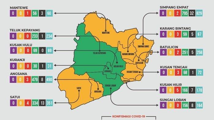 Kasus Covid-19 di Kabupaten Tanbu Terus Alami Penurunan