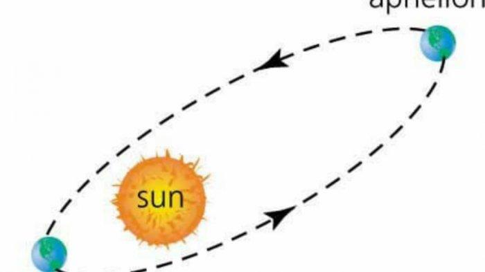 Cuaca Lebih Dingin dan Gelap, Kepala BPBD Tanbu Sebut   Fenomena Aphelion
