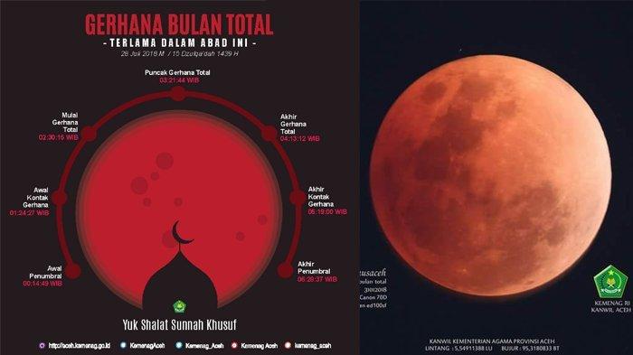 Panduan Sholat Khusuf, Shalat Gerhana Bulan Total Super Blood Moon 28 Juli 2018, Lihat Videonya