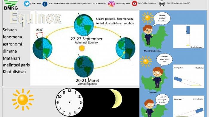 Wilayah Indonesia akan Alami Hari Tanpa Bayangan, Banjarmasin Pada 2 Oktober, Ini Jadwal Lengkapnya