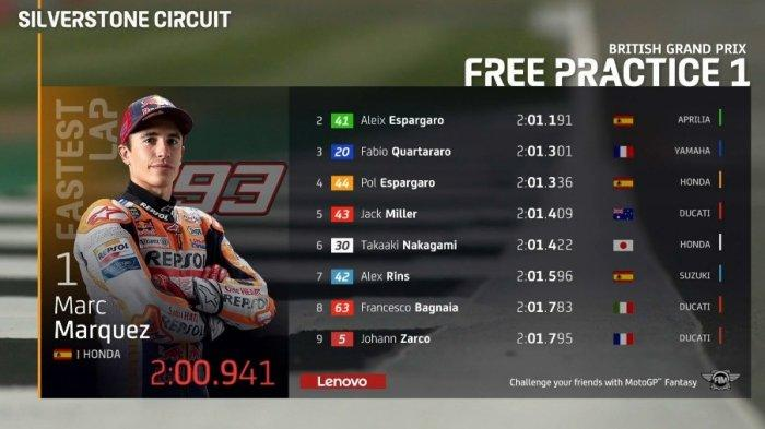 Hasil FP1 MotoGP Inggris 2021 Hari Ini : Marquez Crash tapi Tetap Terbaik, Rossi Sempat 3 Besar