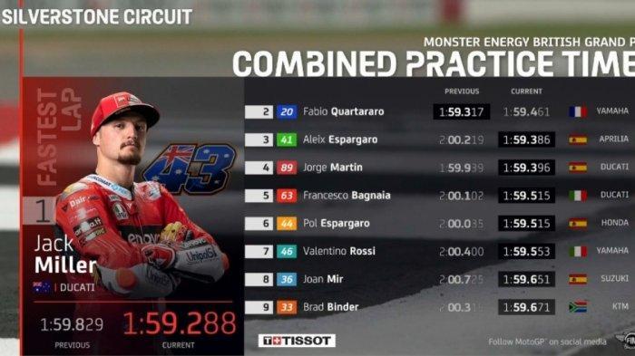 Hasil FP3 MotoGP Inggris 2021 Hari Ini : Rossi Ungguli Marquez, Jack Miller Tercepat