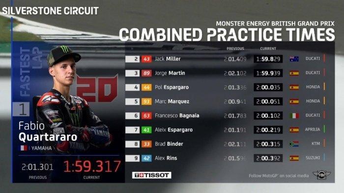 Hasil FP2 MotoGP Inggris 2021 Hari Ini : Quartararo Samai Kejadian Marquez, Rossi 10 Besar