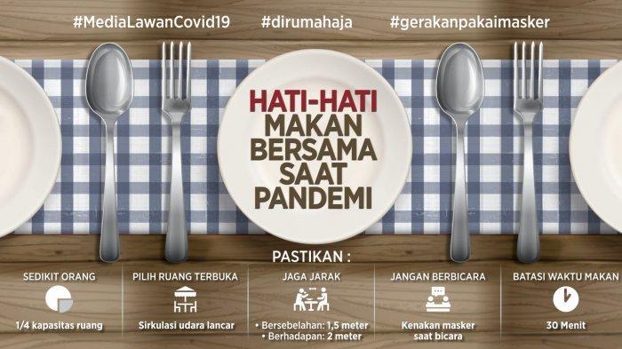 Hati-hati Makan Bersama Saat Pandemi Covid-19, Kasus Corona Sudah Lebih 1 Juta di Indonesia