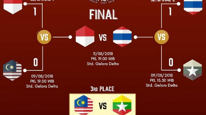 LIVE STREAMING Malaysia vs Myanmar di Piala AFF U-16 2018 - Link Live Streaming PSSI TV